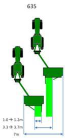 Strängavstånd, specifikationer – 635 med elektriskt manövrerade strängformningsplåtar