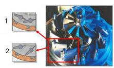 Turboaggregatets vingar sitter i avgasströmmen