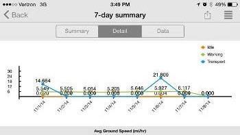 Controle las velocidades de trabajo con la aplicación para móviles JDLink