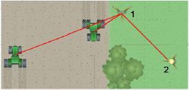 Diagrama de repetidor con repetidora (1) y estación base RTK (2)