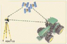 El sistema RTK es una estación de referencia local, situada cerca del suelo