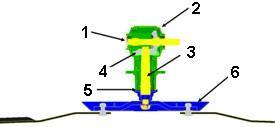 Se muestra el soporte de cuchillas y la caja de cambios de los modelos HX6/HX7