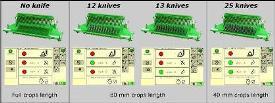 Selección del conjunto de cuchillas desde el monitor