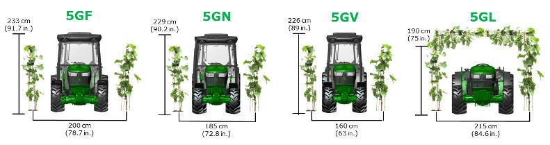 Serie especializada 5G: anchuras y alturas de trabajo mínimas