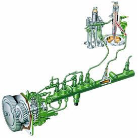 Sistema de inyección de combustible riel común de alta presión (HPCR)