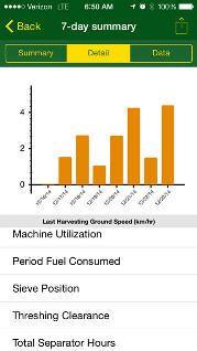 Ajustes y velocidades de cosechadora en la aplicación para móviles JDLink