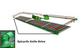 Transmisión de cuchillas duales