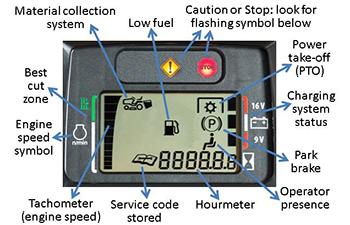 X350R display panel with indicators identified