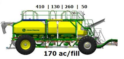 Tank capacity measured in bushels