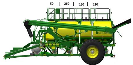 Tank capacity measured in bushels
