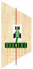 Guidage d'instrument AutoTrac (passif)