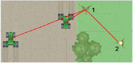 Diagramme du répéteur avec le répéteur (1) et la station de base RTK (2)
