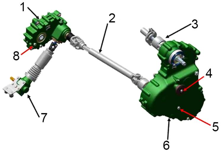 Parties de la section d'alimentation centrale à deux vitesses