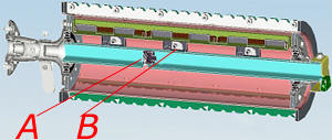 A désigne le détecteur de pierres, et B les capteurs du détecteur de métaux
