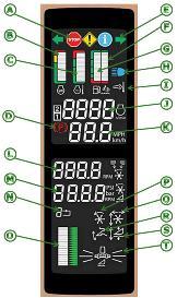 Module d'affichage principal (PDU) pour andaineuses de la sérieW200