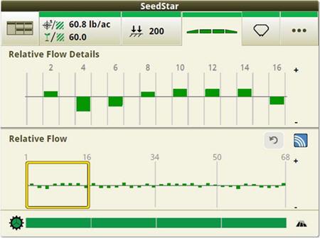 Les conducteurs peuvent agrandir les détails de débit par section de doseur en sélectionnant les écrans du blocage