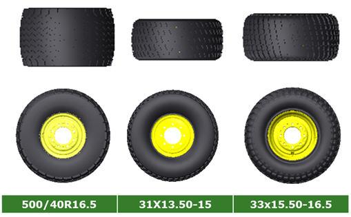 Comparaison des surfaces de pneu