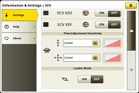 Configuration des caractéristiques de débit