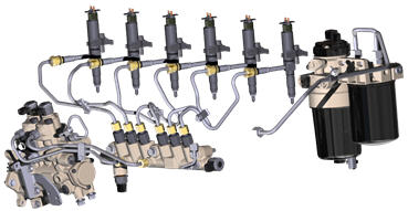 Système d'injection directe à rampe commune haute pression