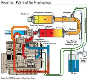 Schéma du moteur PSS
