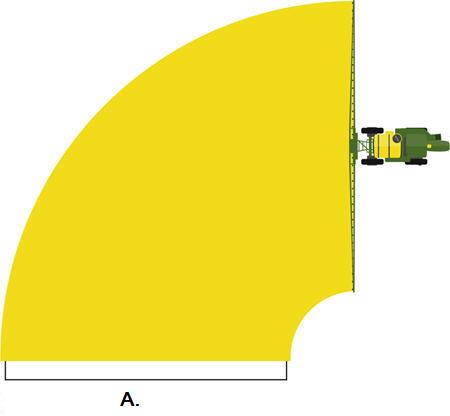 Kurvenkompensation: A. Gleichmäßige Geschwindigkeit