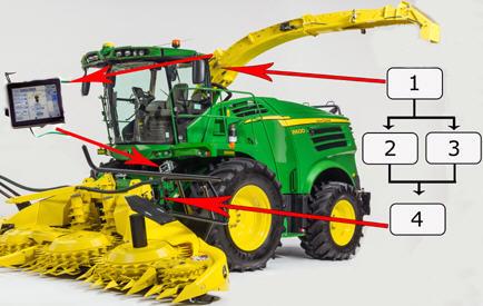 Cosechadora de forraje autopropulsada (SPFH) John Deere serie 8000 con HarvestLab™ 3000 y AutoLOC