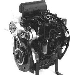 Ilustración del motor correspondiente a los modelos 1570, 1575, 1580, y 1585