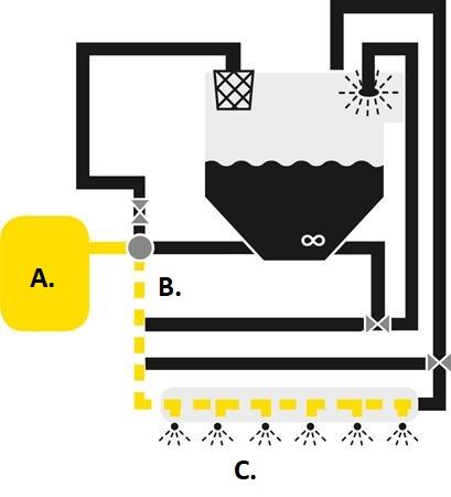 El liquido de pulverización de las tuberías es forzado hasta las boquillas