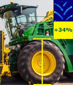 Augmentation de 34% de la surface de contact au sol