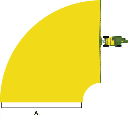 Compensation du débit dans une courbe: A. Débit homogène