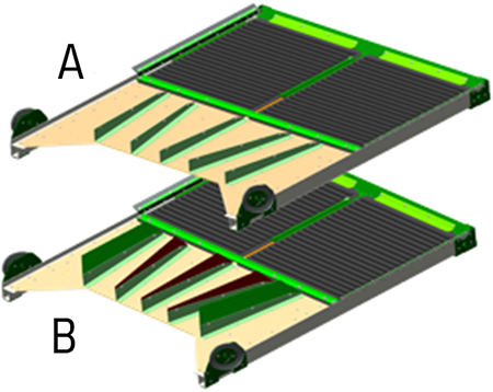 Current return pan (A) and sidehill kit (B)