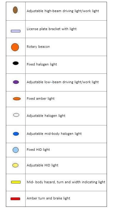 Light descriptions