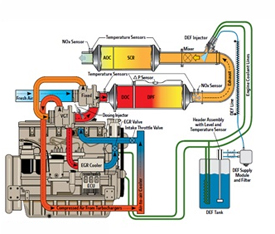 PSS engine diagram