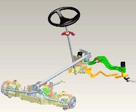 Illustrazione quattro ruote sterzanti dal lato posteriore