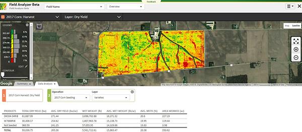 Review how your seeding rate has impacted yield at the end of the year with Field Analyzer