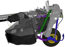 Parallel kinematisch chassisontwerp