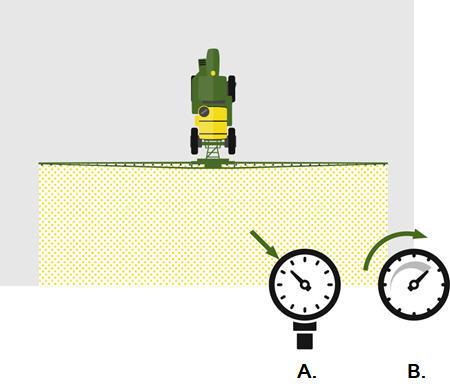 Pulsering met hoge frequentie: A. Druk, B. Snelheid