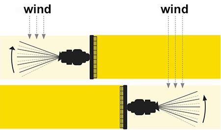 Kompensacja kierunku wiatru AutoSwap