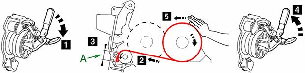 Bardzo prosty układ prowadzenia siatki
