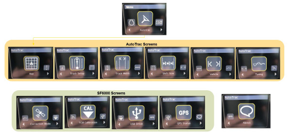 Ekrany dostosowywania układu AutoTrac iodbiornika StarFire6000 na wyświetlaczu
