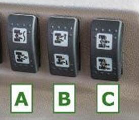 Interruptores do controlo das alfaias com conforto