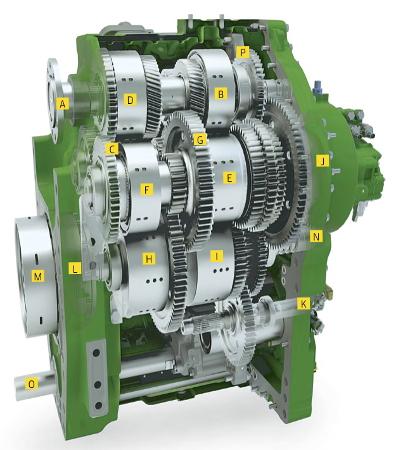 Трансмиссия e23 имеет 23 передачи переднего хода и 11 передач заднего хода