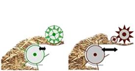 Högkapacitetsrotor begränsar materialansamling