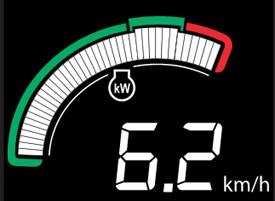 Se utiliza un gráfico de barras con forma de arco
