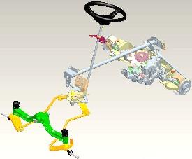 Vista frontal de la dirección en las cuatro ruedas